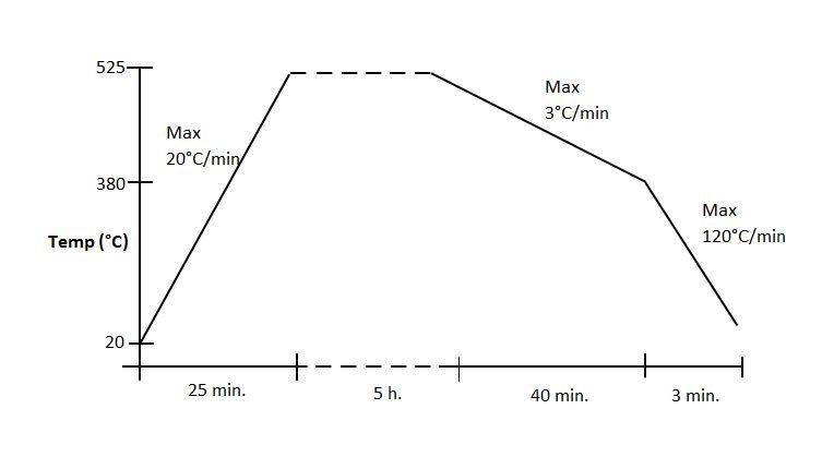 膳食纤维总量检测试剂盒 Total Dietary Fibre Assay Kit 货号:K-TDFR-200A  Megazyme中文站