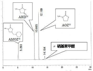 硝基呋喃类分析标准品