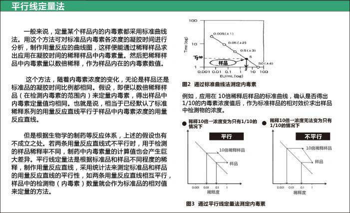 鲎试剂LAL ES-Ⅲ(适用于溶胶凝胶法和动态比浊法)