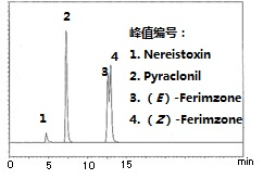 水质管理用农药混合标准液