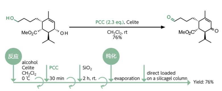 PCC(Pyridinium Chlorochromate)氧化