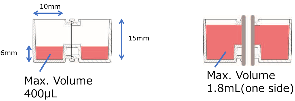 水平连接细胞共培养板